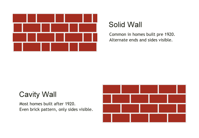 Cavity Wall Insulation A Brief Guide